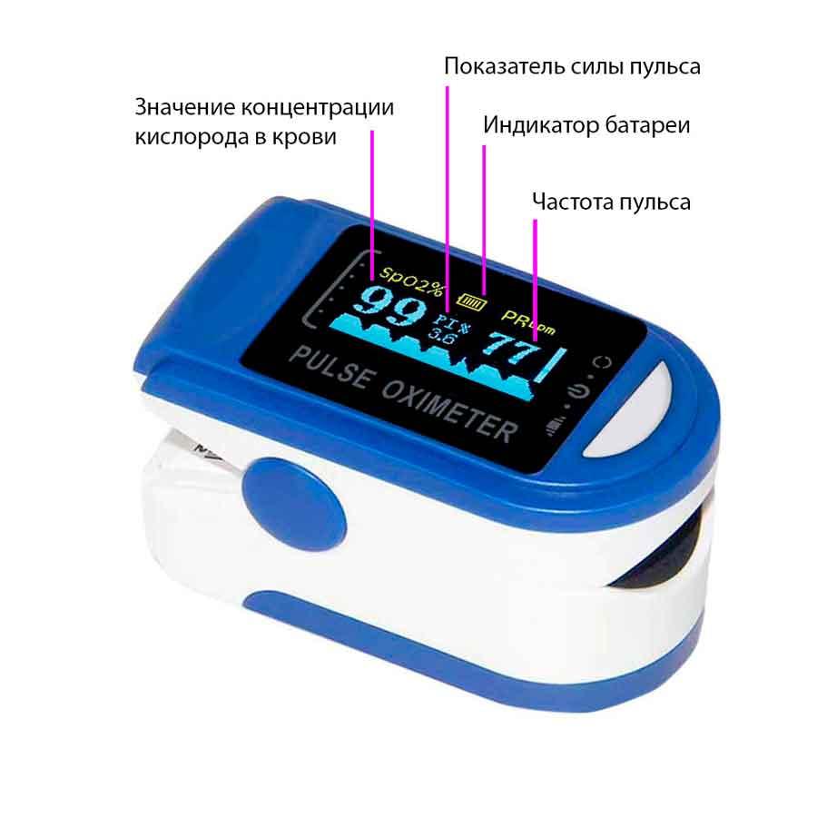 Пульсоксиметр на палец с цветным LCD-дисплеем