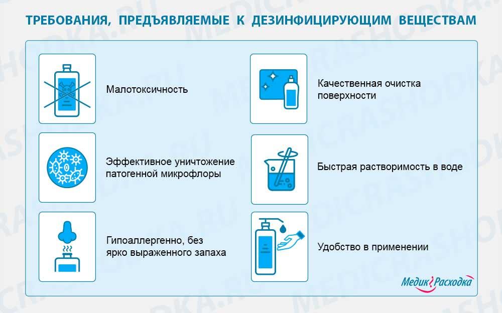 Требования, предъявляемые к дезинфицирующим веществам: