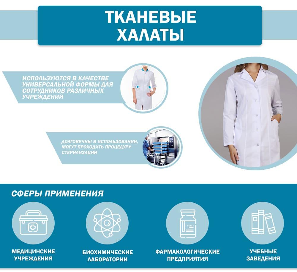 Инфографика - тканевые халаты применение