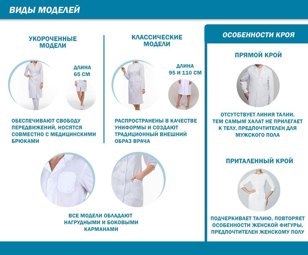 Особенности кроя тканевых халатов